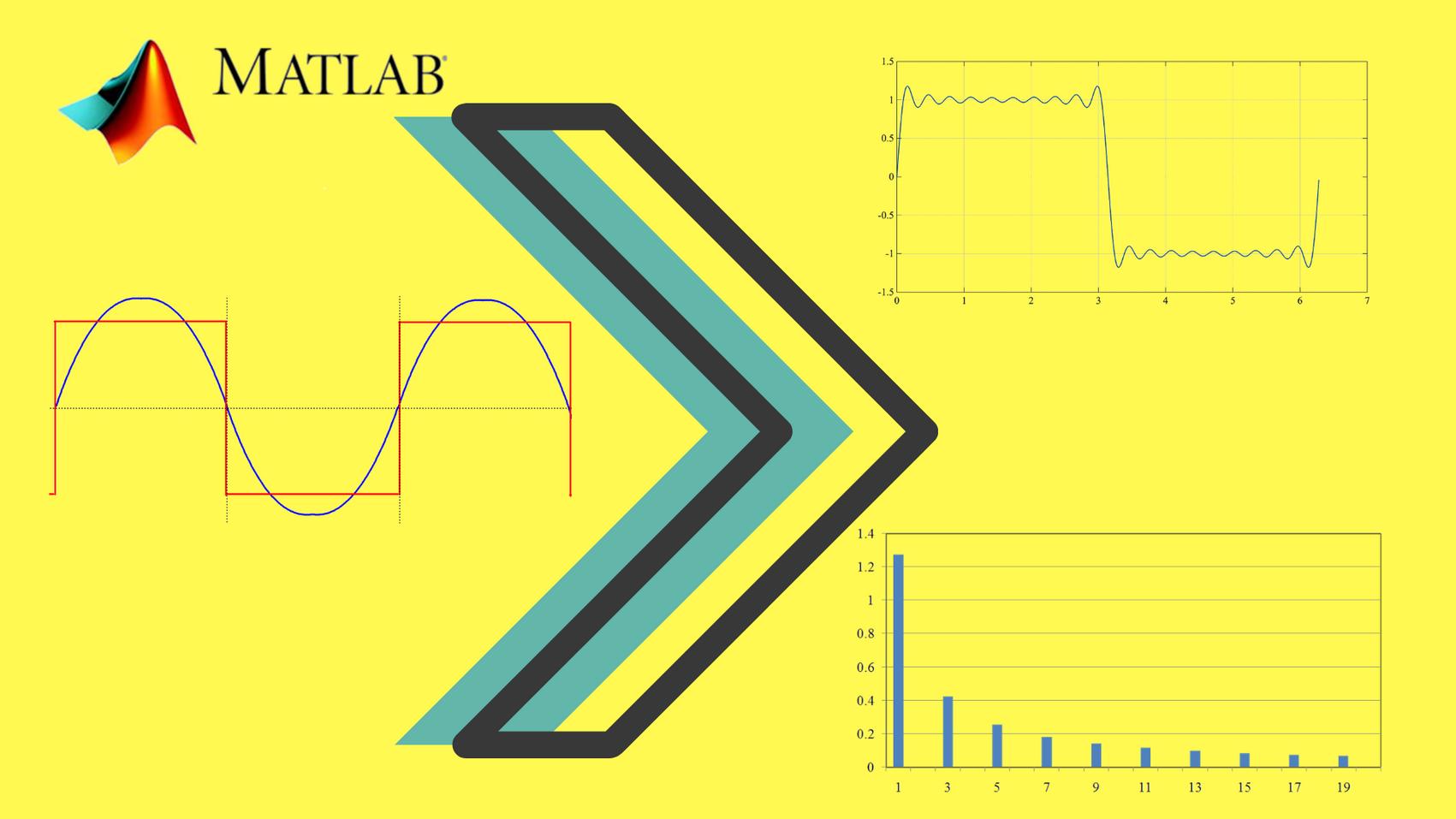 Harmonics Analysis & THD