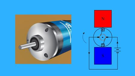 Fundamentals of DC Motor