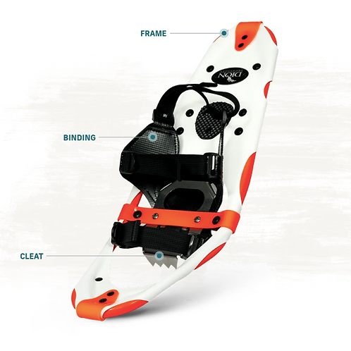 Create Your Own Snowshoe System