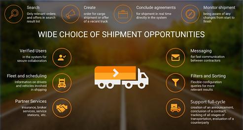 JEVERA Logistics Software Solutions