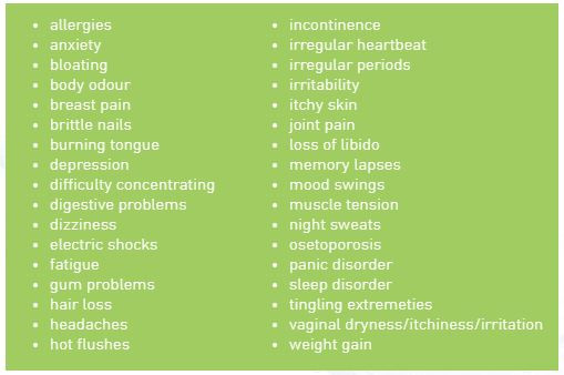 Medopause symptoms