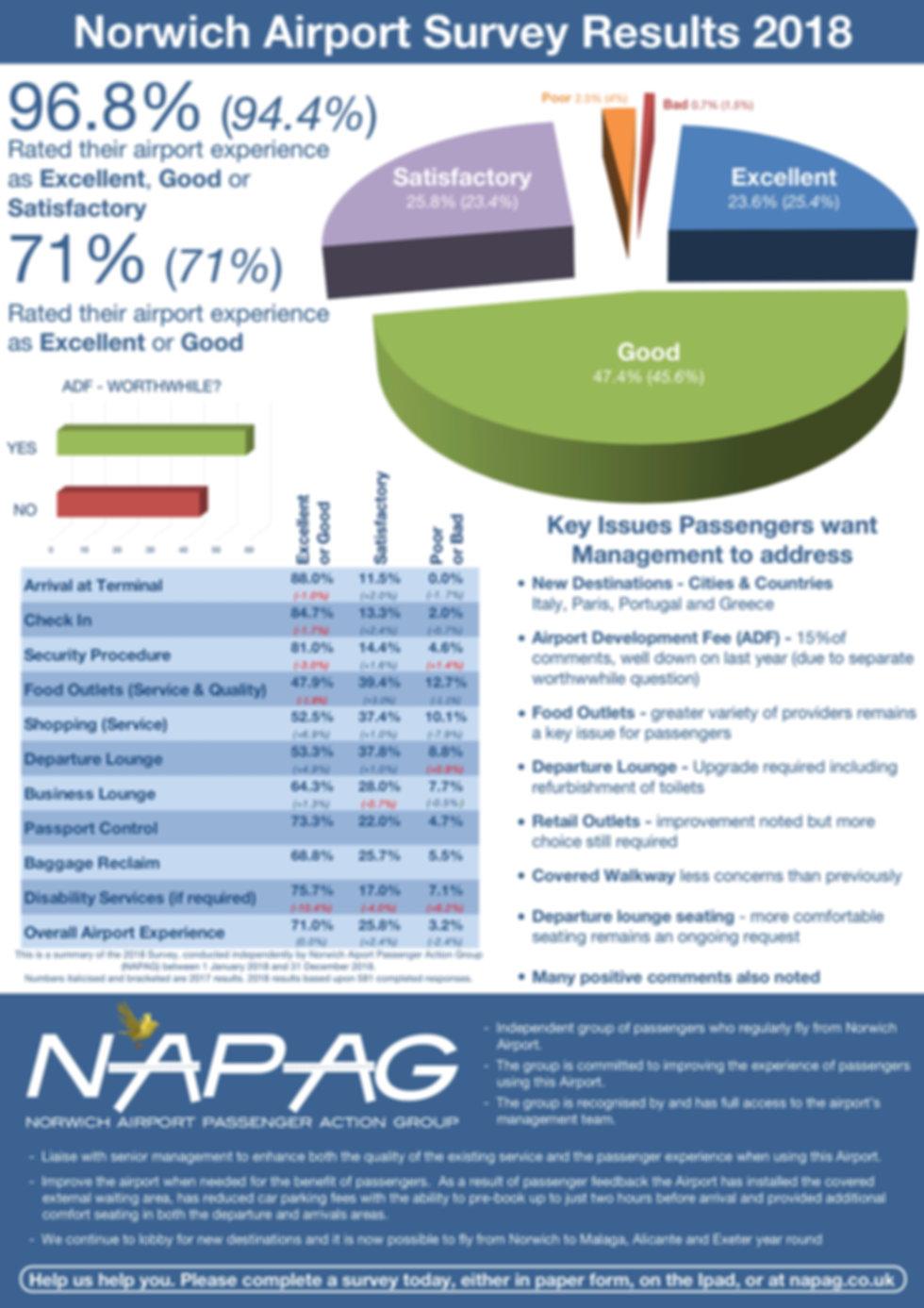 NAPAG 2018 RESULTS[1].jpg