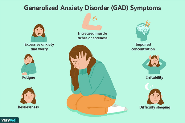 dsm-5-criteria-for-generalized-anxiety-d
