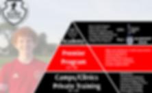 Development Pyramid.png