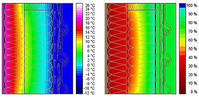 étude hygrothermique, étude de composition de parois, résistance thermique R, éffusivité, perspirance, perméance, condensation, confort d'été, déphasage.