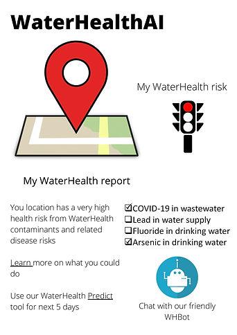 MobileView WaterHealhAI (3).jpg