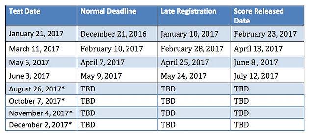 SAT Test Dates - 2017 Full Guide