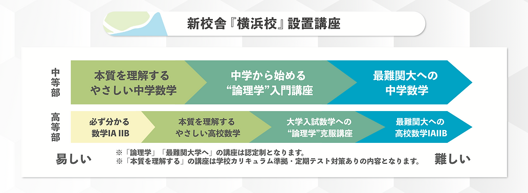数強塾 横浜校 設置講座.png
