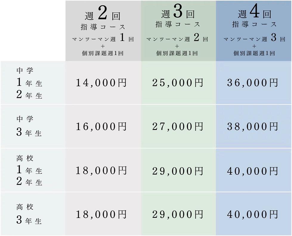数強塾 授業料 料金.jpg