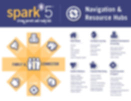 spark5 Toolkit_Page_07.jpg
