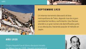 Breve historia de Reiki - Infografía