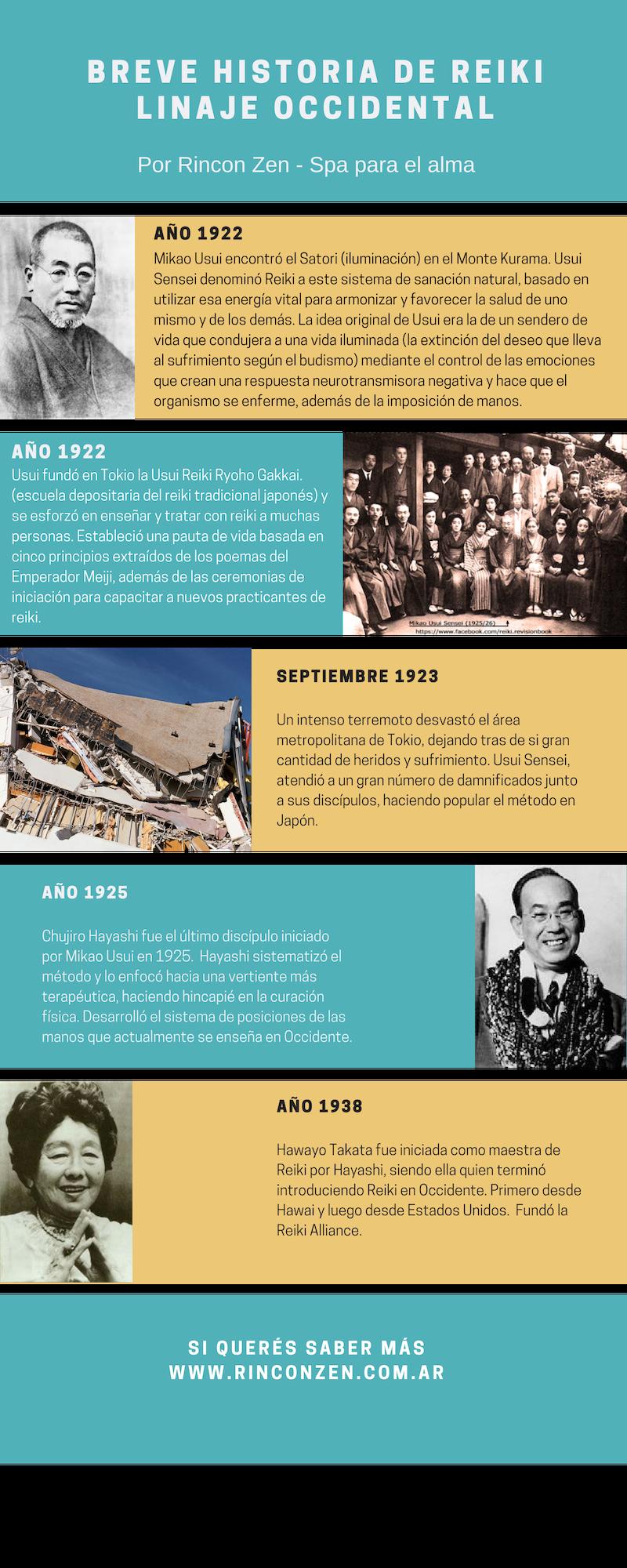 Historia de reiki - Infografía