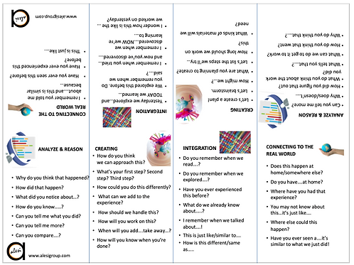 INSTRUCTIONAL SUPPORT QUESTIONS TABLE TENT FOR TEACHERS