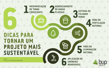 Seis dicas para tornar seu projeto mais sustentável