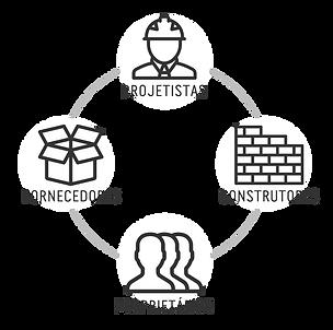 projeto-integrativo.png