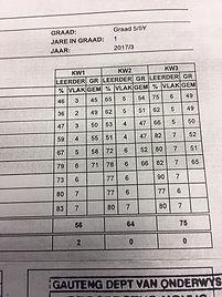 Student school rapport
