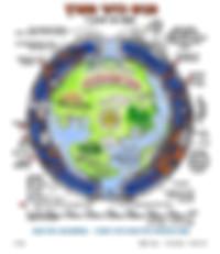 תורת כדור הארץ החלולה- אגרתא
