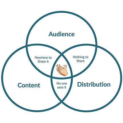 free-content-marketing-guide.png