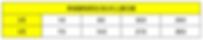 螢幕截圖 2020-03-16 下午4.38.20.png