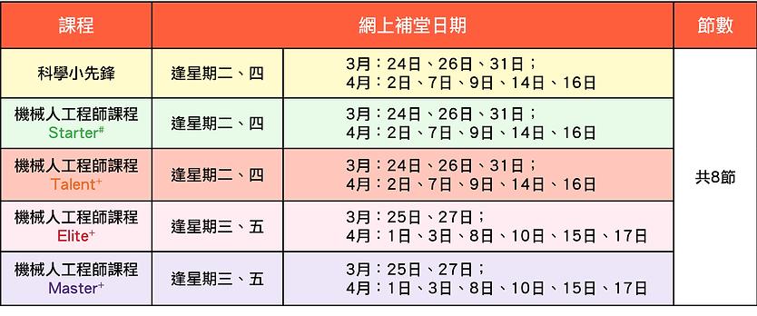 3月網上補課日期.png