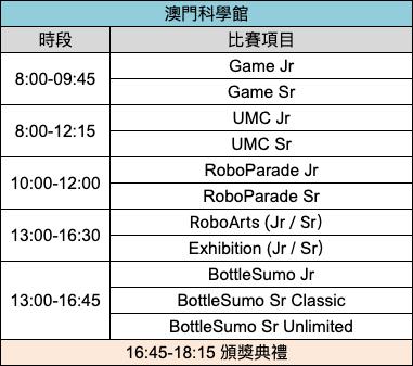 螢幕截圖 2019-10-25 上午9.00.53.png