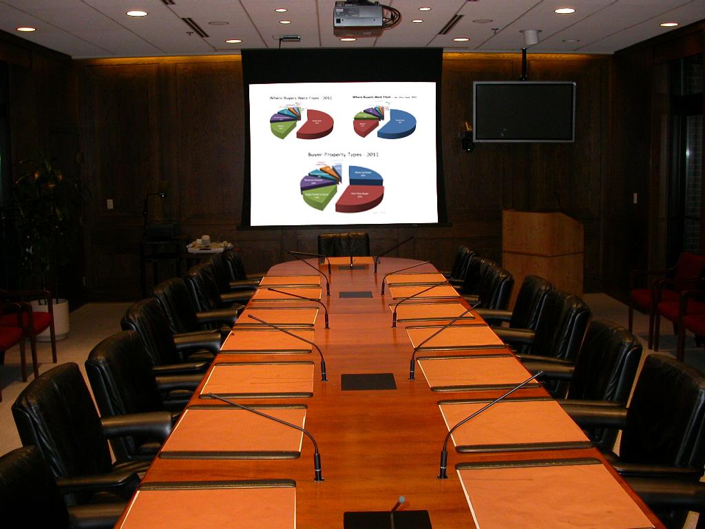 NCI Exec Board Room with Pie