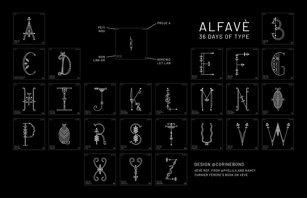 Alfavè Alfabè Vèvè Ayiti Haitian Creole Alphabet