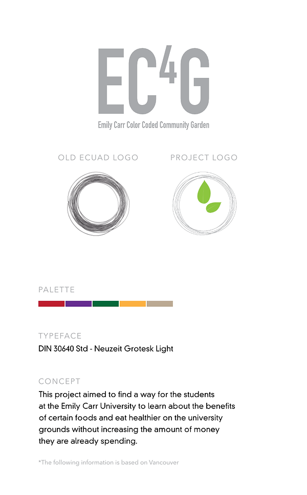EC4G's Logo & Concept