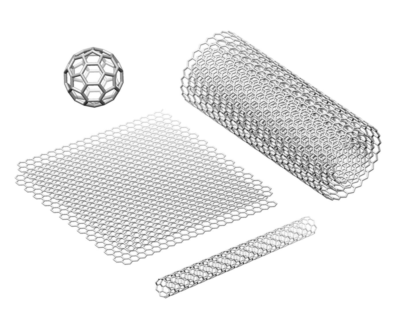Graphene, Fullerene, Nanotube