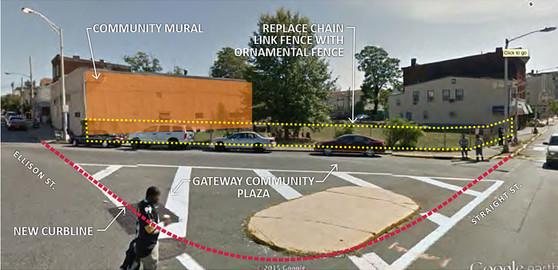 gateway-improvement-plan-diagramjpg