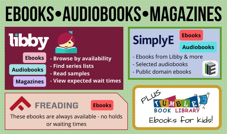 Ebooks, Audiobooks & Magazines