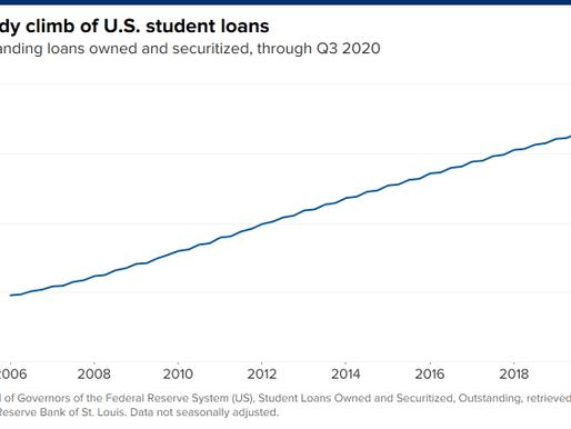 Biden hứa xóa nợ cho sinh viên, nhưng điều đó khó xảy ra trong tương lai gần