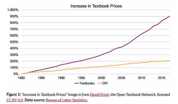 increase in textbook prices.png
