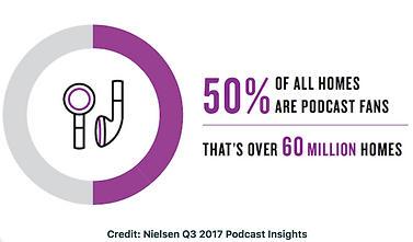 Podcasting-Demographics.png