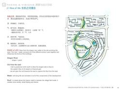 Site Concept Diagram