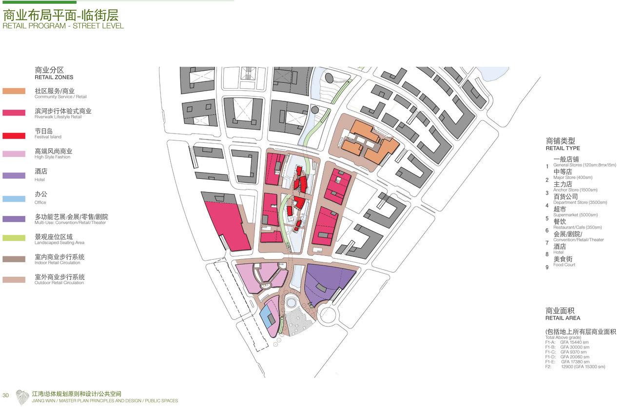 Street Level Plans