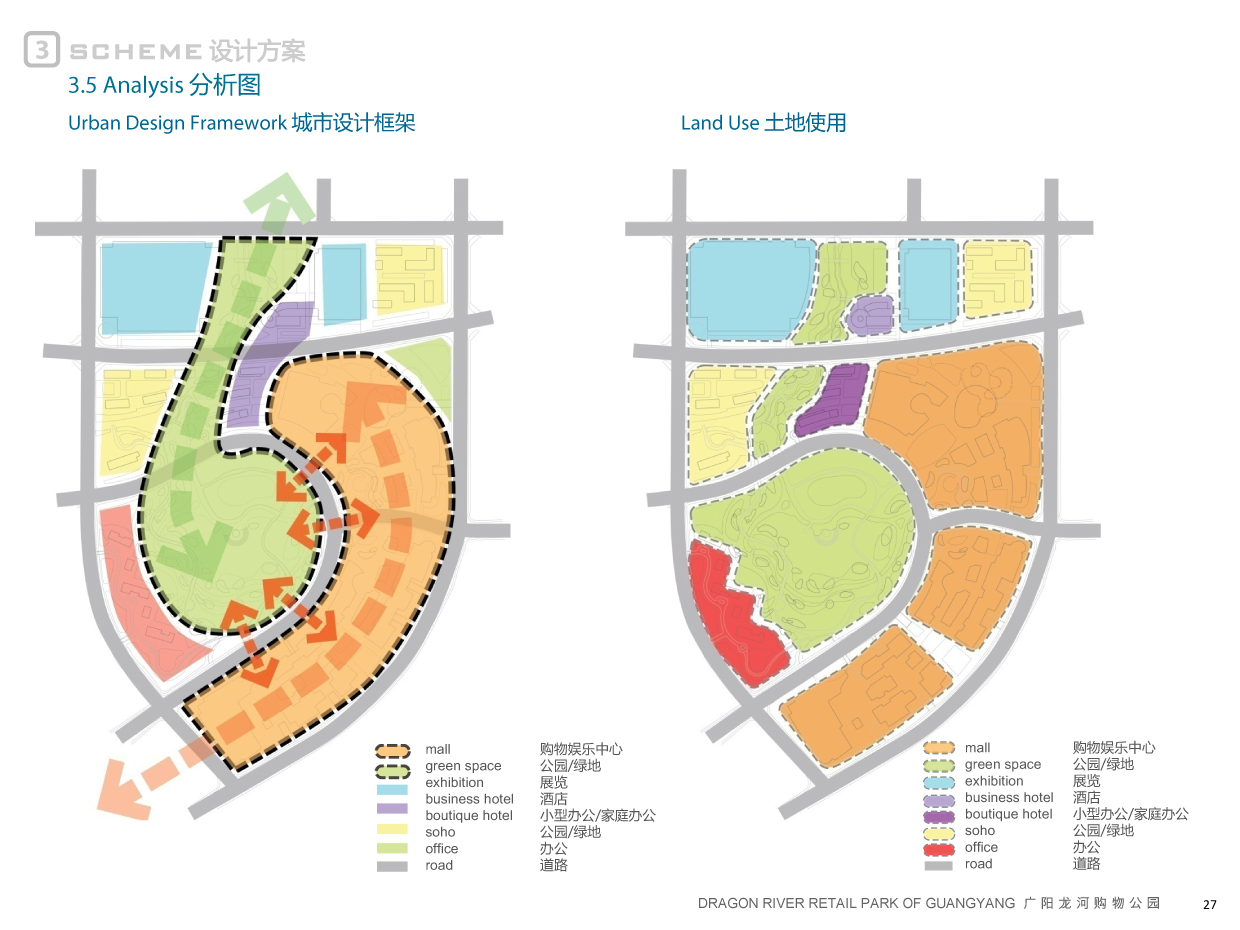 Site Development Zones