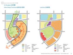 Site Development Zones