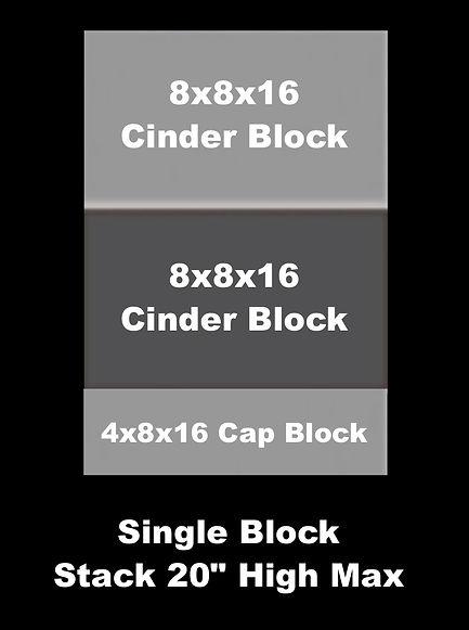 Block Chart.jpg