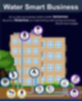 InfographicsEkoSource_ 31072018_WaterSma