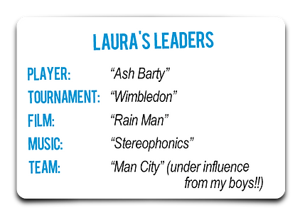 Laura-Card-graphic.png