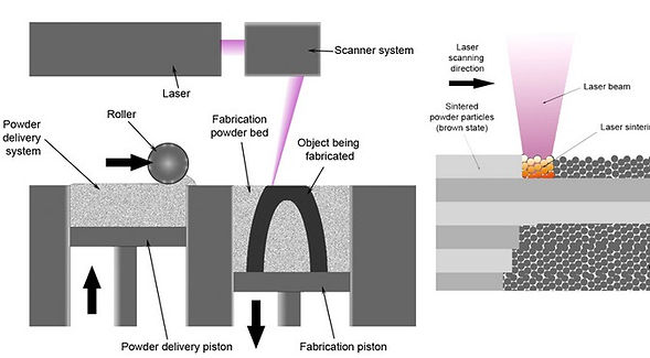 laser-melt.jpg