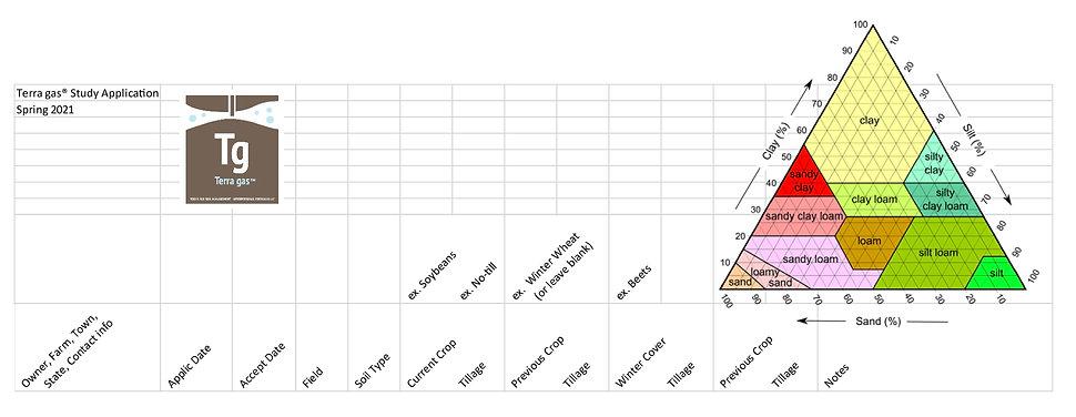 chart for terra.jpg