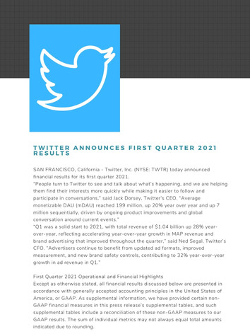 Twitter/Square - Public Relations Content