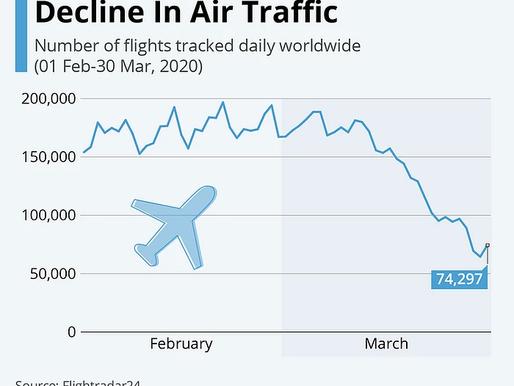 Covid-19 : L'impact sur les industries aéronautiques et les compagnies aériennes