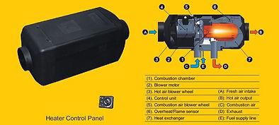 Snugger diesel heater