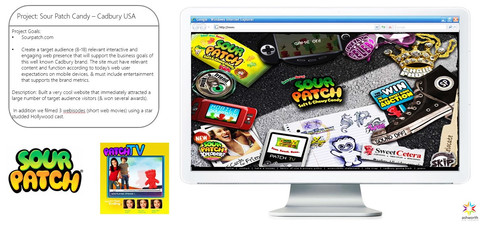 SOUR PATCH CANDY BRAND & ONLINE.jpg