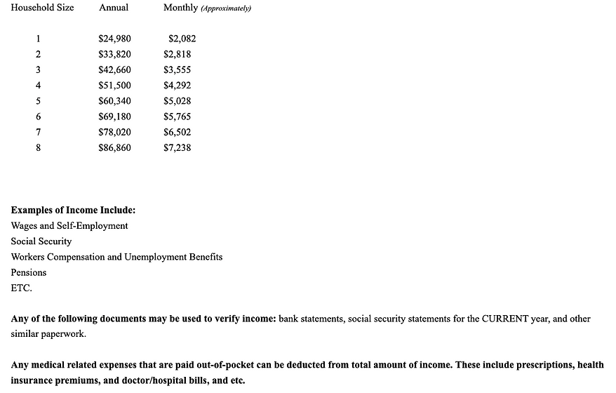 fgp2019-2020income.png