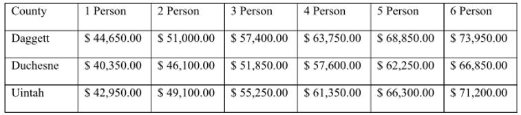 incomelimitshousingrehabreplacement.png