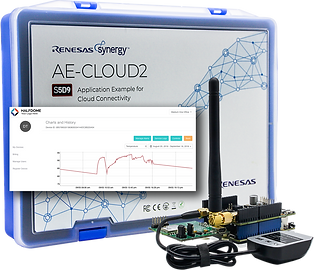AE-CLOUD2 Package+Solution.png